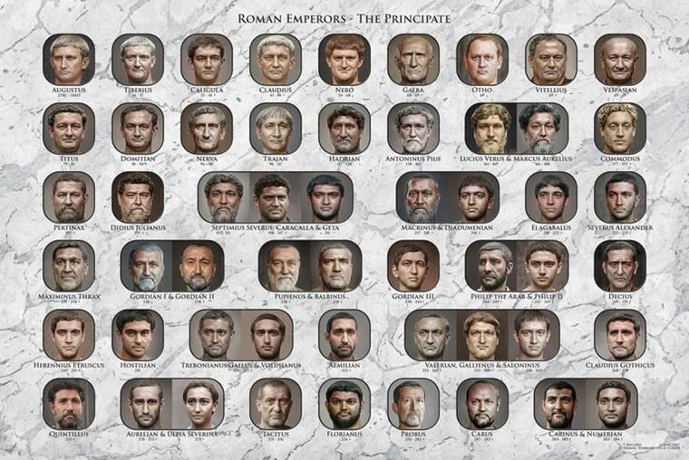 Τα αληθινά πρόσωπα των αυτοκρατόρων της Ρώμης